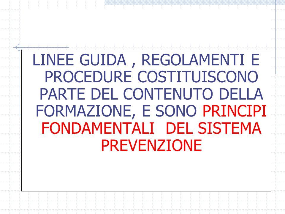 LINEE GUIDA , REGOLAMENTI E PROCEDURE COSTITUISCONO PARTE DEL CONTENUTO DELLA FORMAZIONE, E SONO PRINCIPI FONDAMENTALI DEL SISTEMA PREVENZIONE