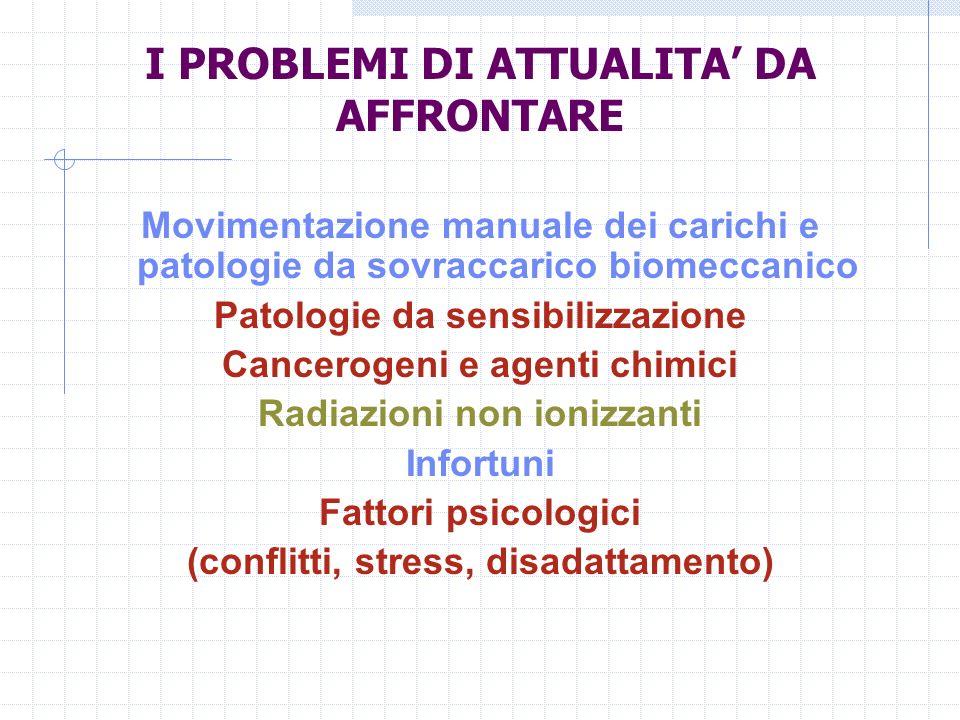 I PROBLEMI DI ATTUALITA' DA AFFRONTARE