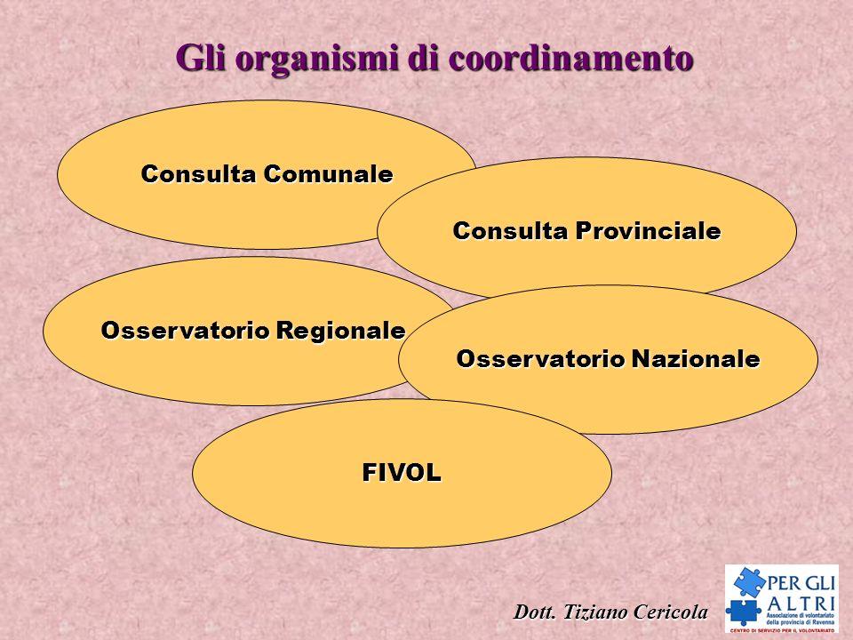 Gli organismi di coordinamento