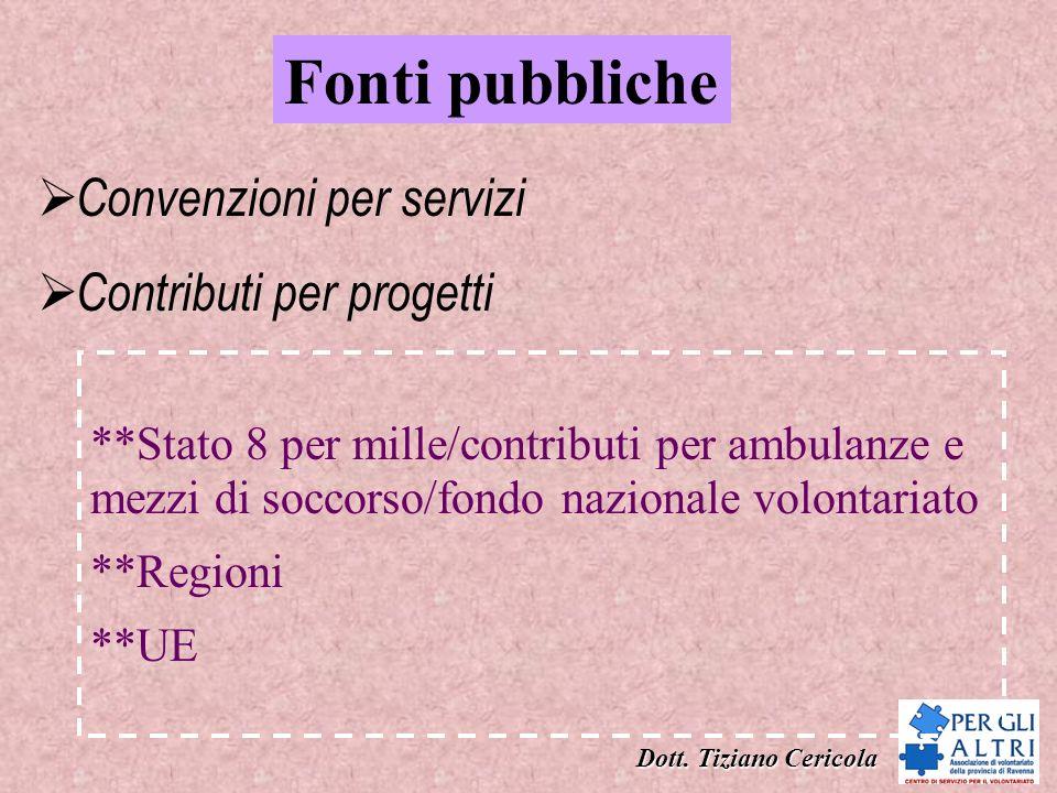 Fonti pubbliche Convenzioni per servizi Contributi per progetti