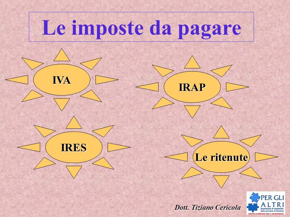 Le imposte da pagare IVA IRAP IRES Le ritenute Dott. Tiziano Cericola