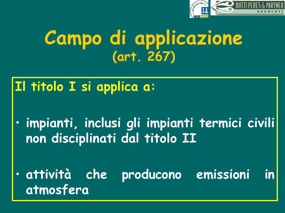 Campo di applicazione (art. 267)