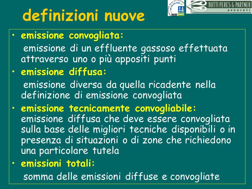 definizioni nuove emissione convogliata: