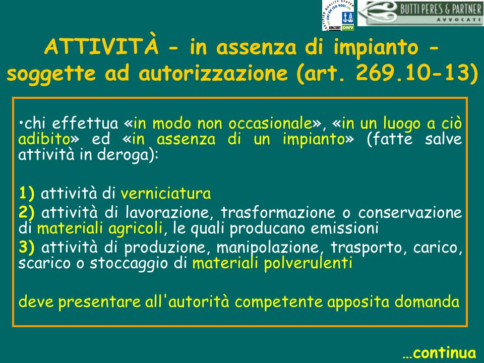ATTIVITÀ - in assenza di impianto - soggette ad autorizzazione (art