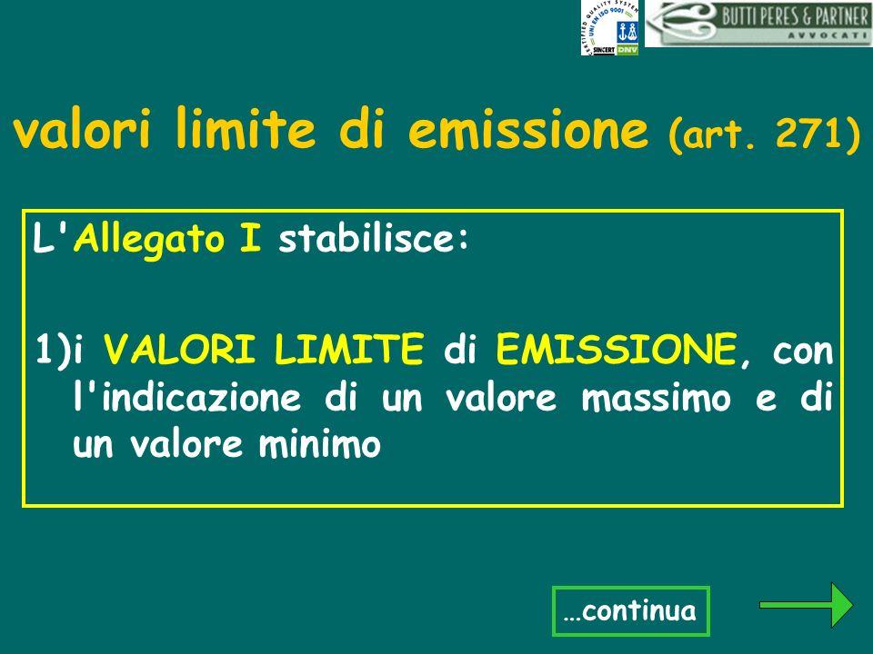 valori limite di emissione (art. 271)