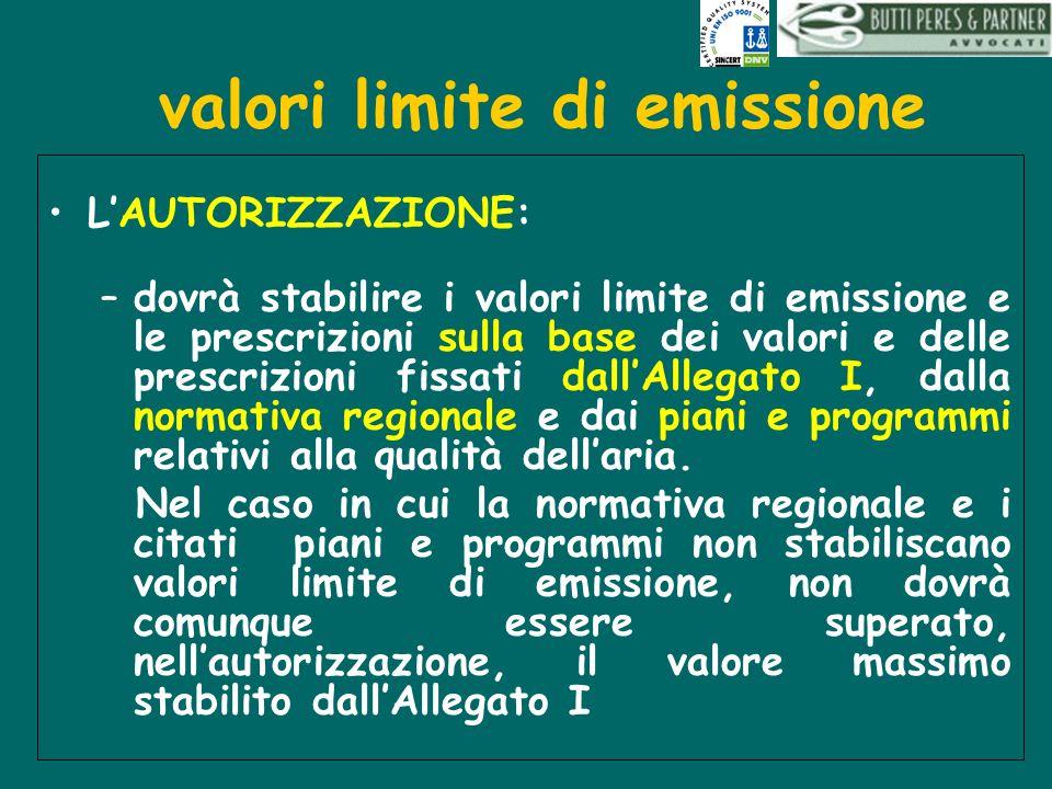 valori limite di emissione