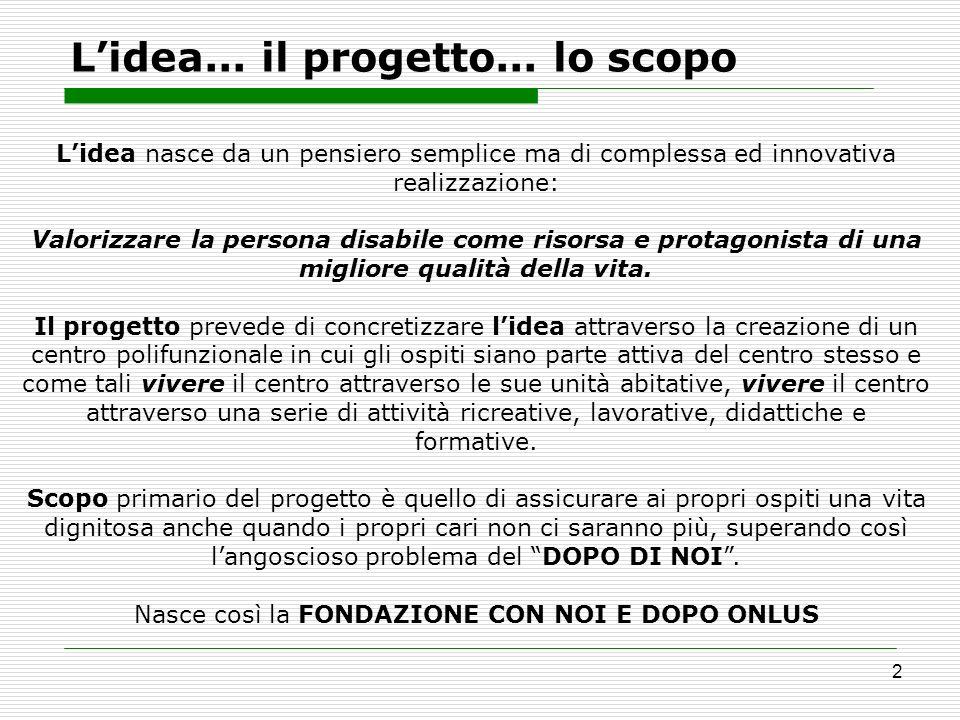 L'idea... il progetto... lo scopo