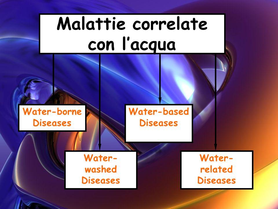 Malattie correlate con l'acqua
