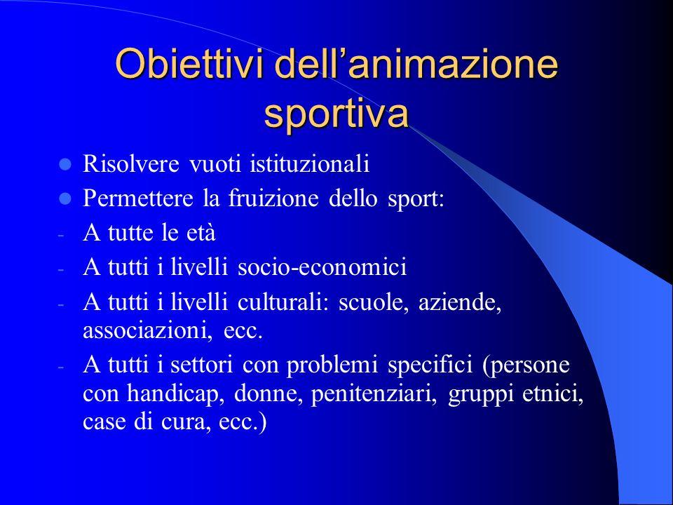 Obiettivi dell'animazione sportiva