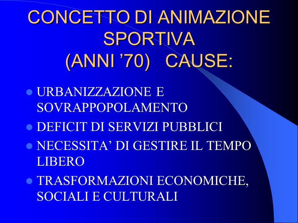 CONCETTO DI ANIMAZIONE SPORTIVA (ANNI '70) CAUSE:
