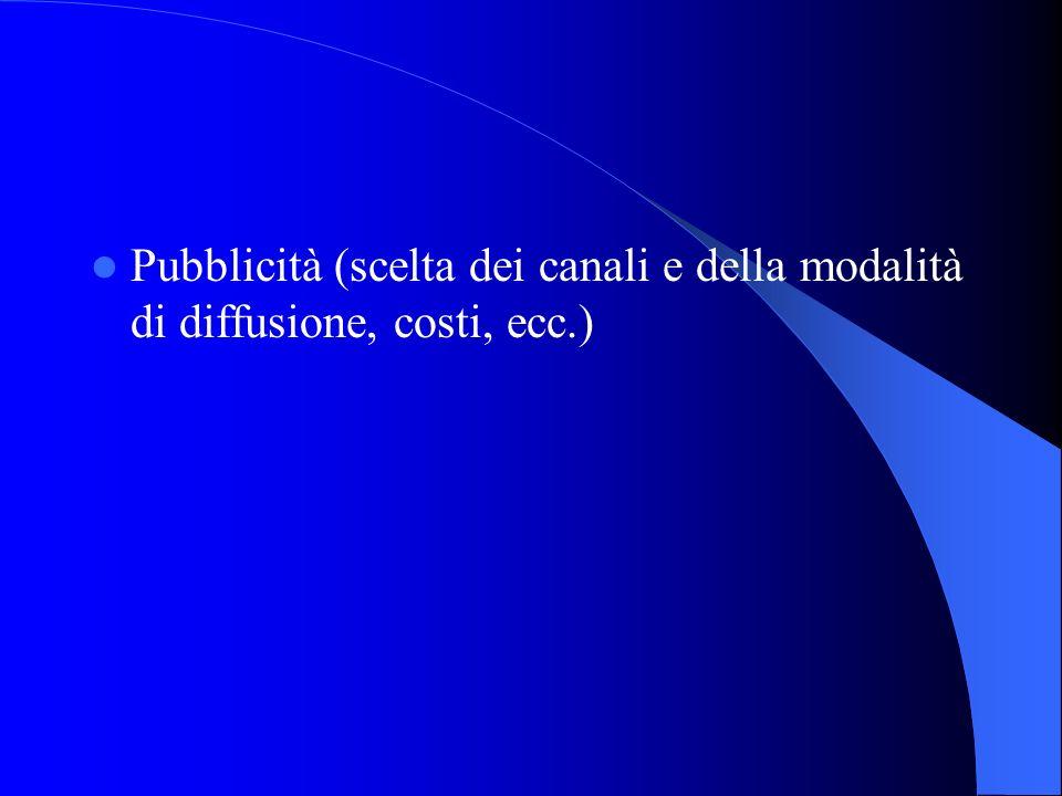 Pubblicità (scelta dei canali e della modalità di diffusione, costi, ecc.)