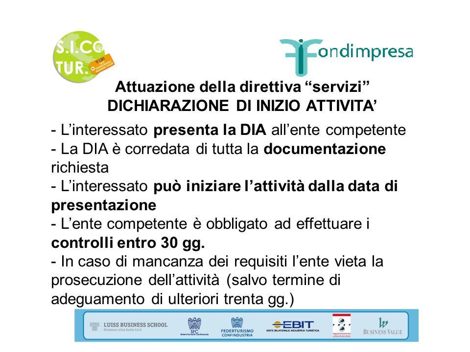 Attuazione della direttiva servizi DICHIARAZIONE DI INIZIO ATTIVITA'