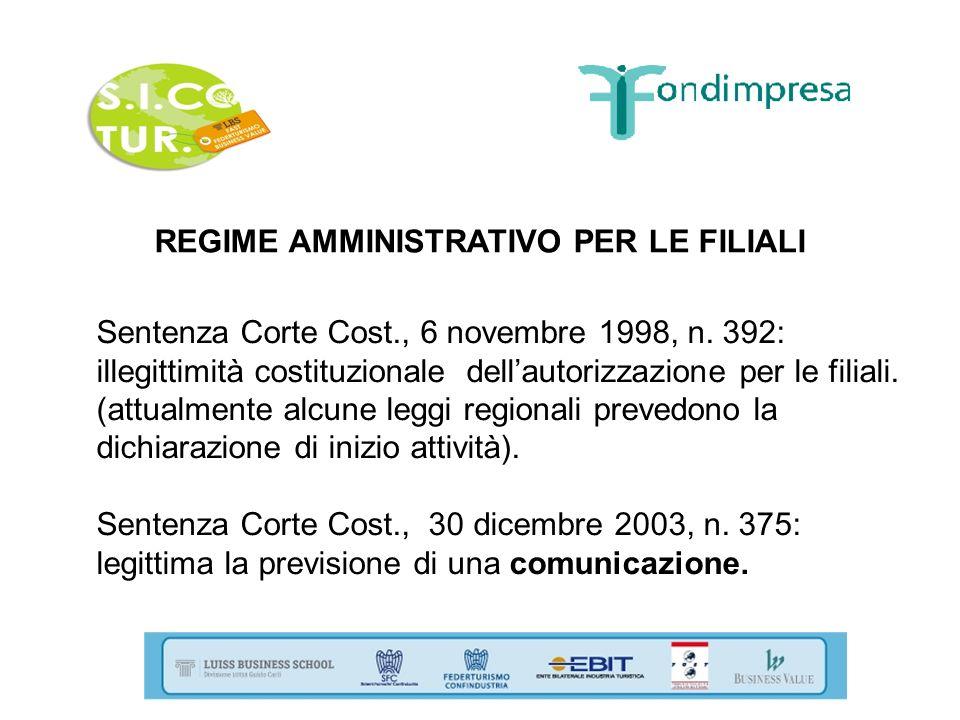 REGIME AMMINISTRATIVO PER LE FILIALI