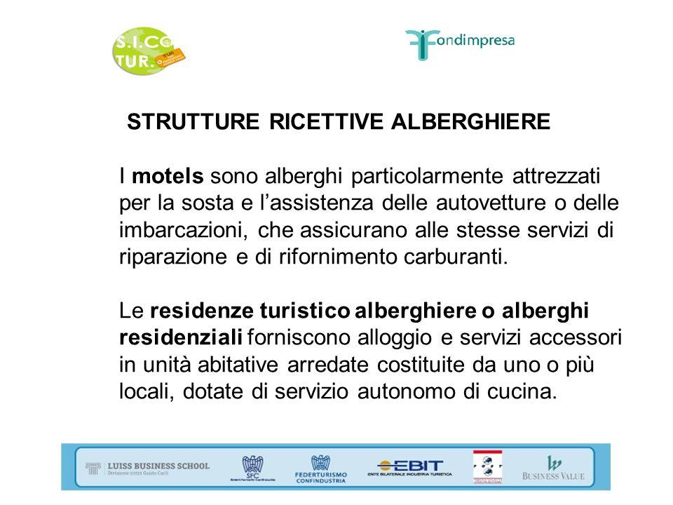 STRUTTURE RICETTIVE ALBERGHIERE