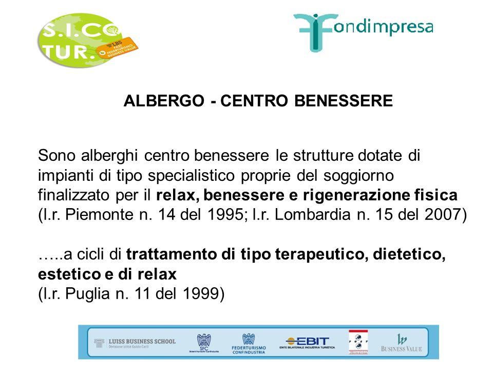 ALBERGO - CENTRO BENESSERE