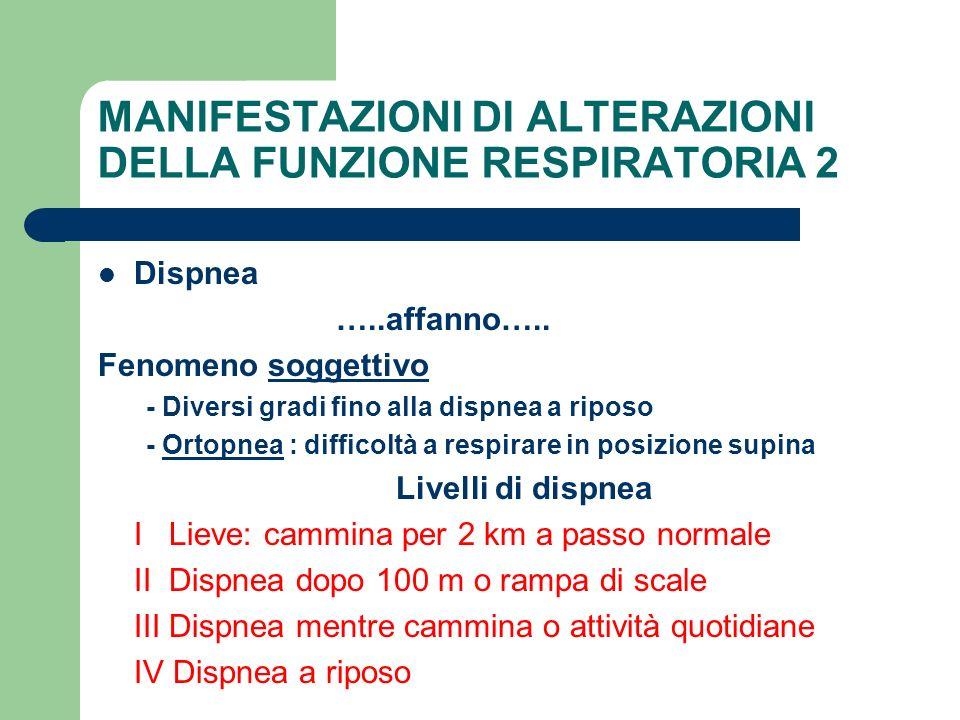 MANIFESTAZIONI DI ALTERAZIONI DELLA FUNZIONE RESPIRATORIA 2