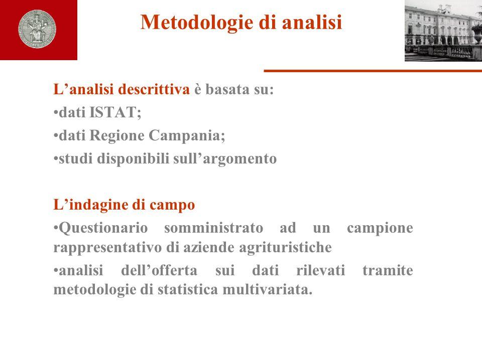 Metodologie di analisi