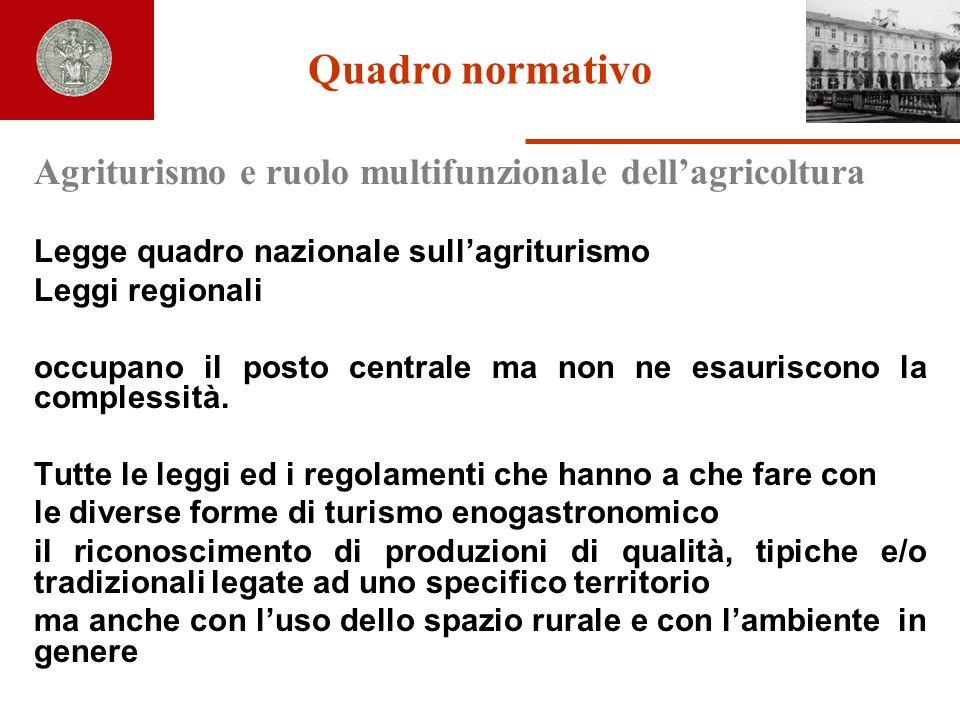 Quadro normativo Agriturismo e ruolo multifunzionale dell'agricoltura