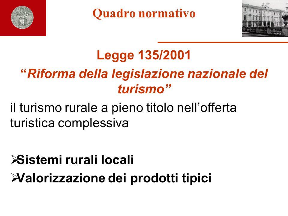Riforma della legislazione nazionale del turismo