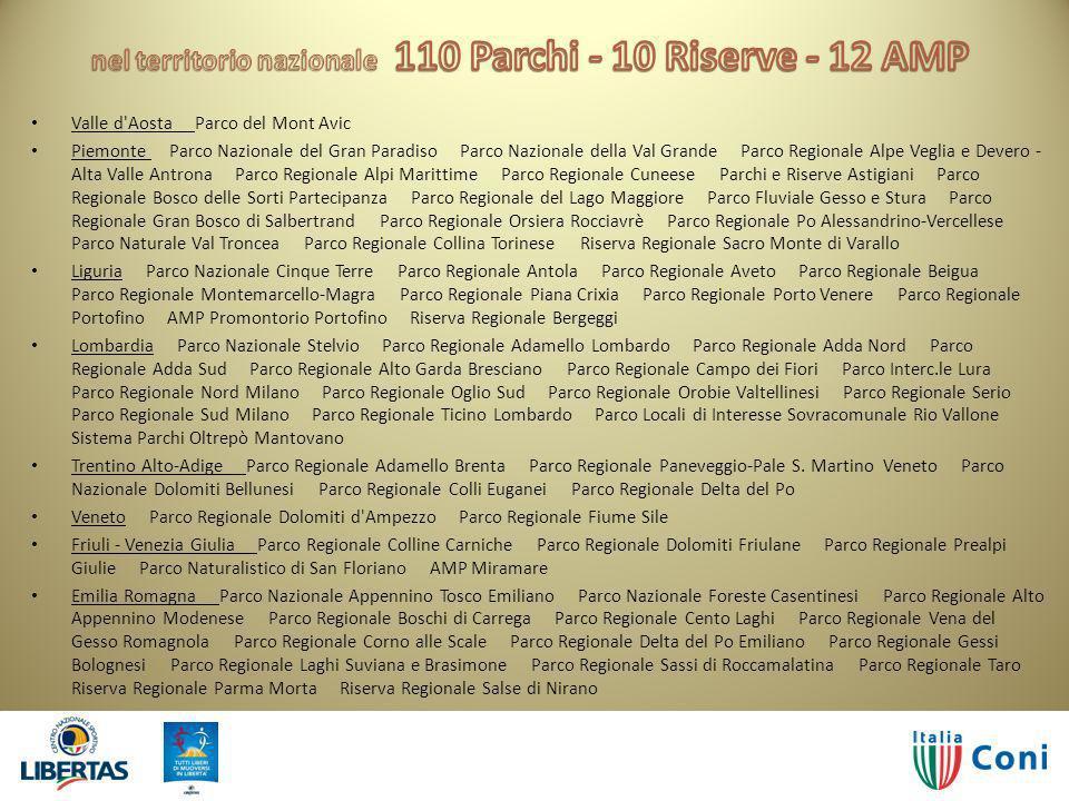nel territorio nazionale 110 Parchi - 10 Riserve - 12 AMP