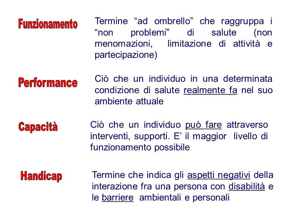 Termine ad ombrello che raggruppa i non problemi di salute (non menomazioni, limitazione di attività e partecipazione)