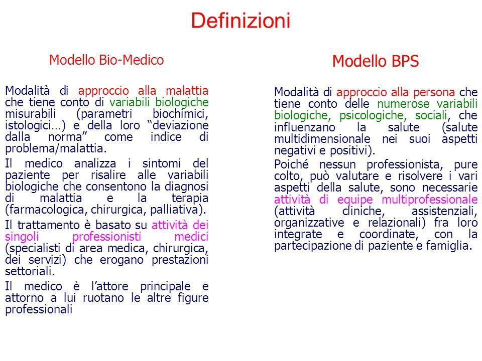 Definizioni Modello BPS Modello Bio-Medico