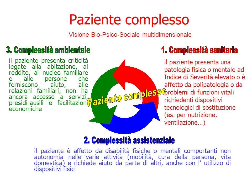 Paziente complesso Paziente complesso