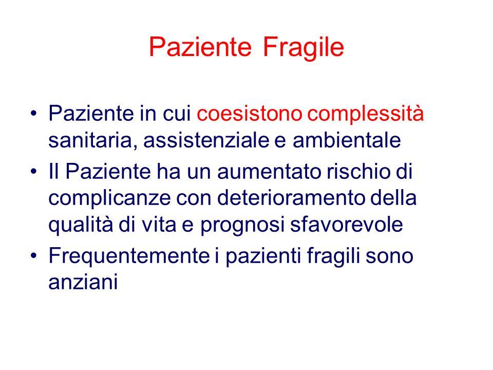 Paziente Fragile Paziente in cui coesistono complessità sanitaria, assistenziale e ambientale.