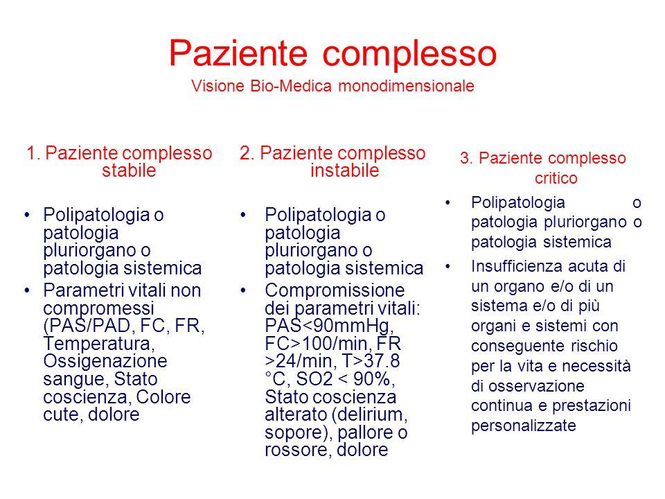 Paziente complesso Paziente complesso stabile