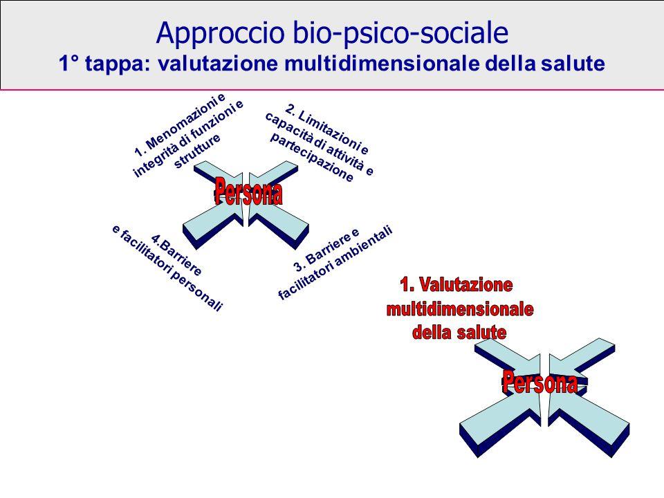 1° tappa: valutazione multidimensionale della salute