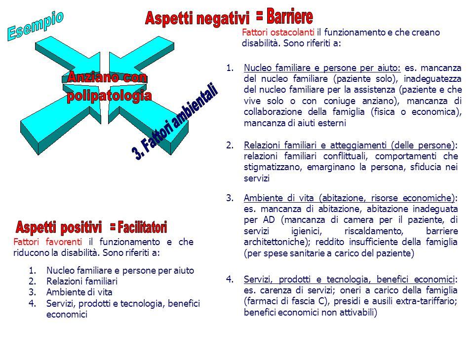 Esempio Aspetti negativi Anziano con polipatologia = Barriere
