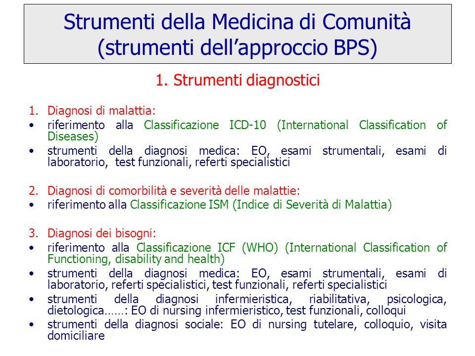 Strumenti della Medicina di Comunità (strumenti dell'approccio BPS)