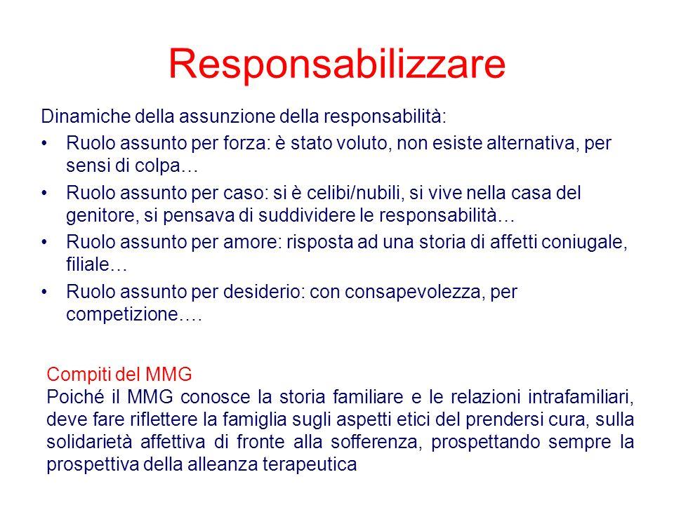 Responsabilizzare Dinamiche della assunzione della responsabilità: