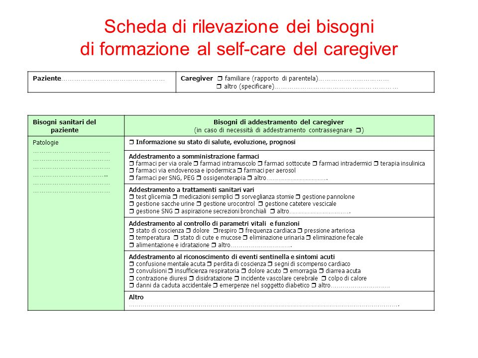 Scheda di rilevazione dei bisogni di formazione al self-care del caregiver