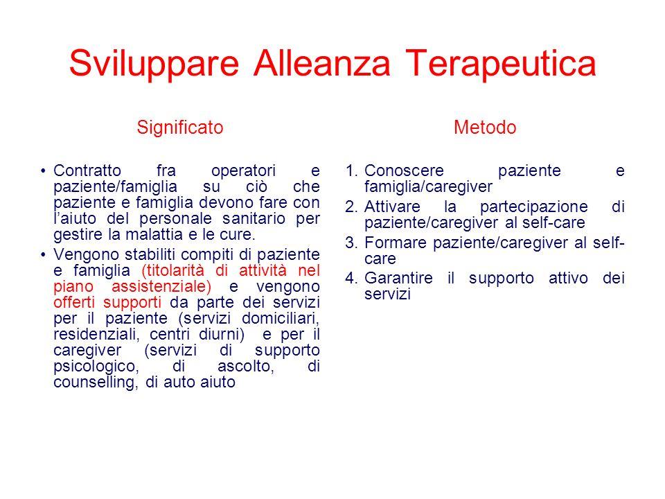 Sviluppare Alleanza Terapeutica
