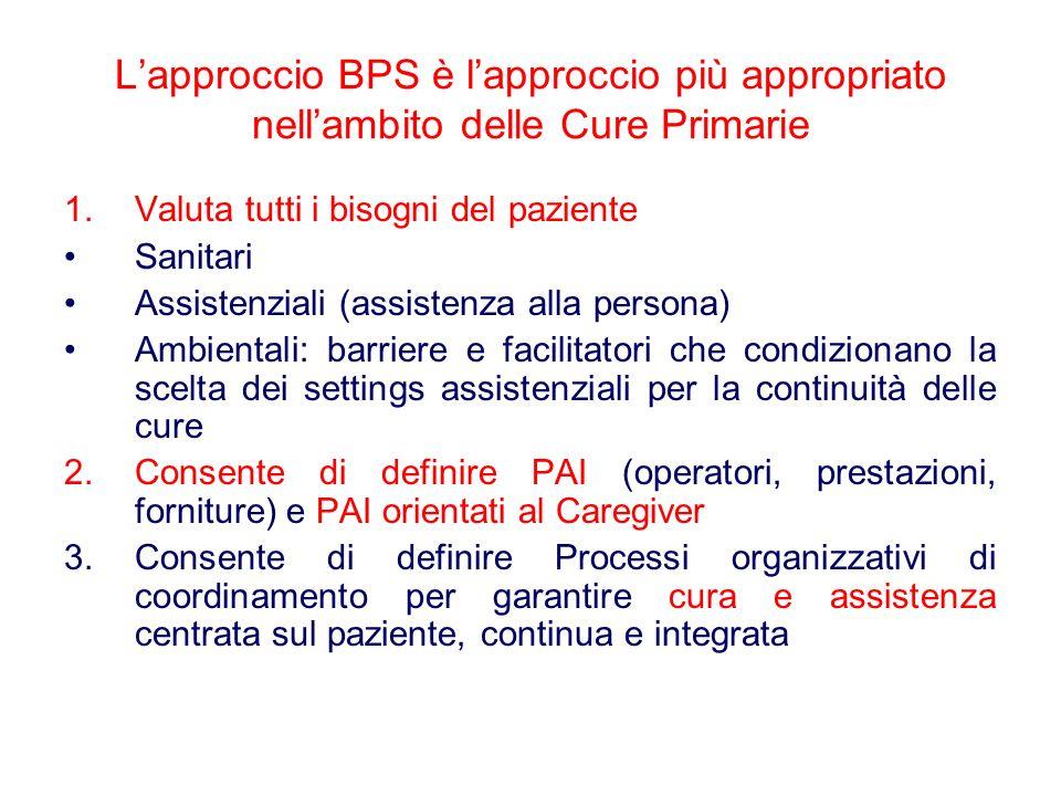 L'approccio BPS è l'approccio più appropriato nell'ambito delle Cure Primarie