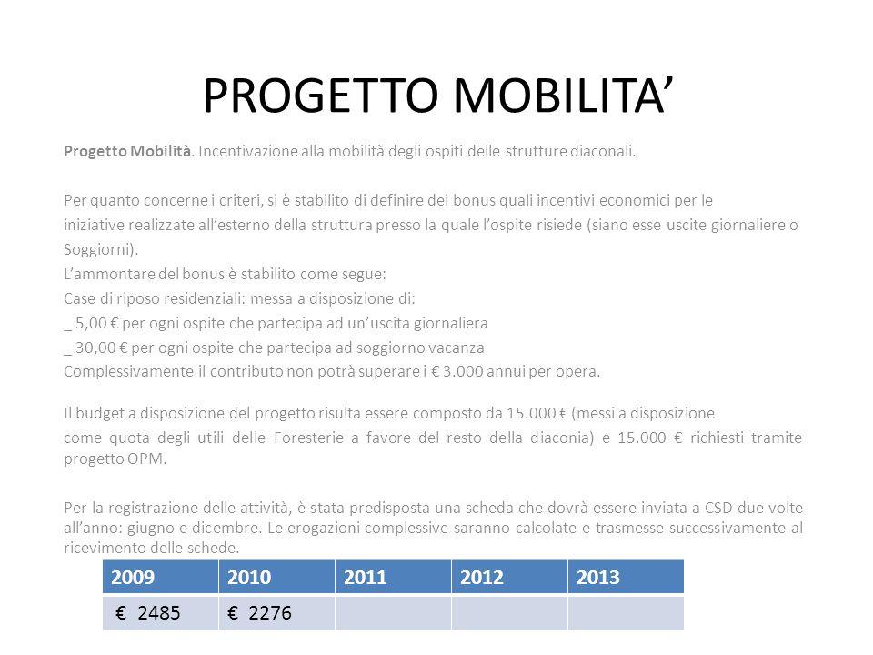 PROGETTO MOBILITA' Progetto Mobilità. Incentivazione alla mobilità degli ospiti delle strutture diaconali.
