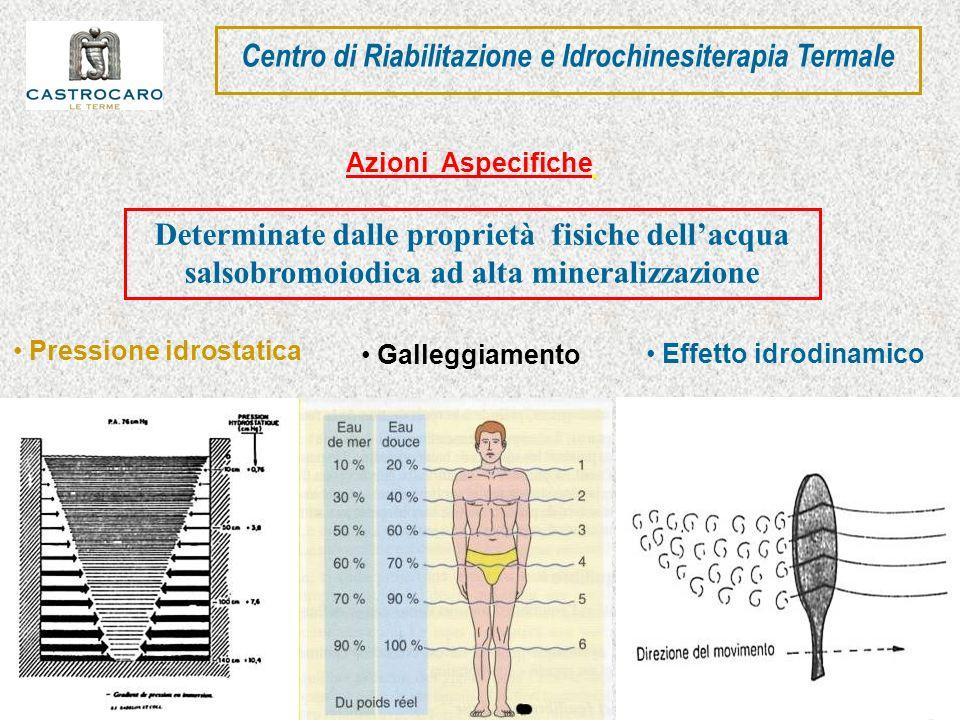 Centro di Riabilitazione e Idrochinesiterapia Termale