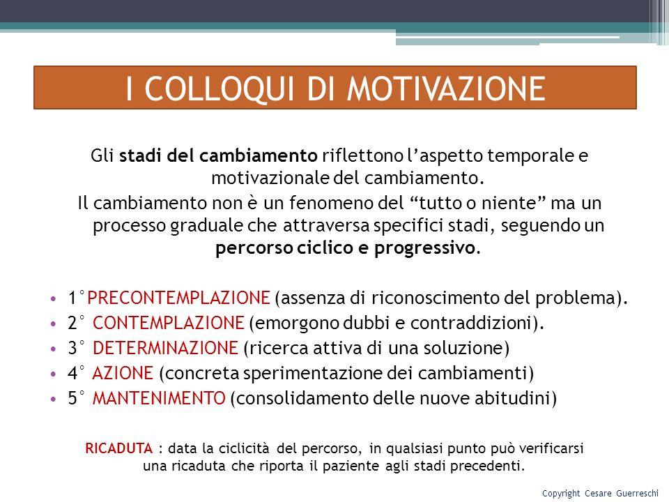 I COLLOQUI DI MOTIVAZIONE