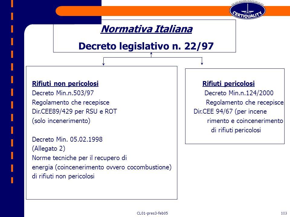 Decreto legislativo n. 22/97