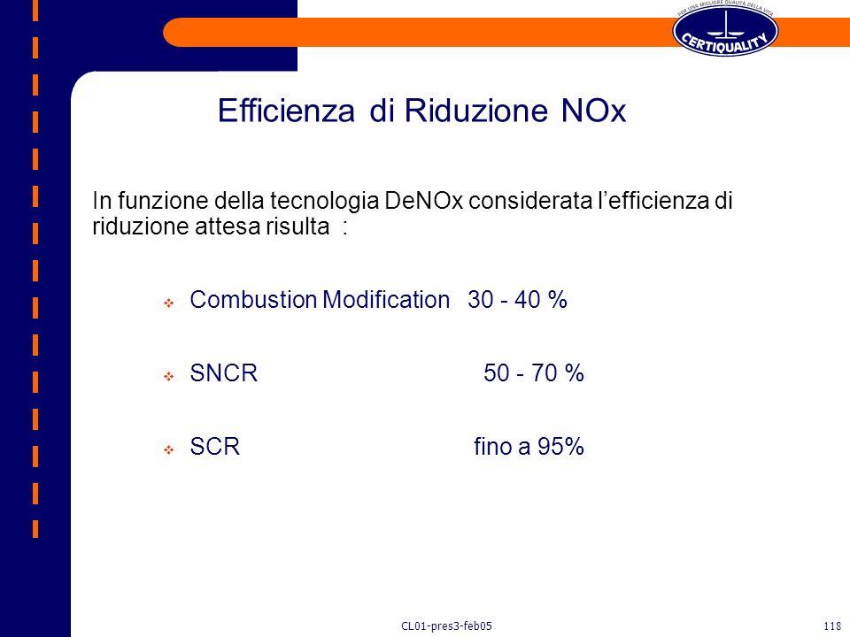 Efficienza di Riduzione NOx
