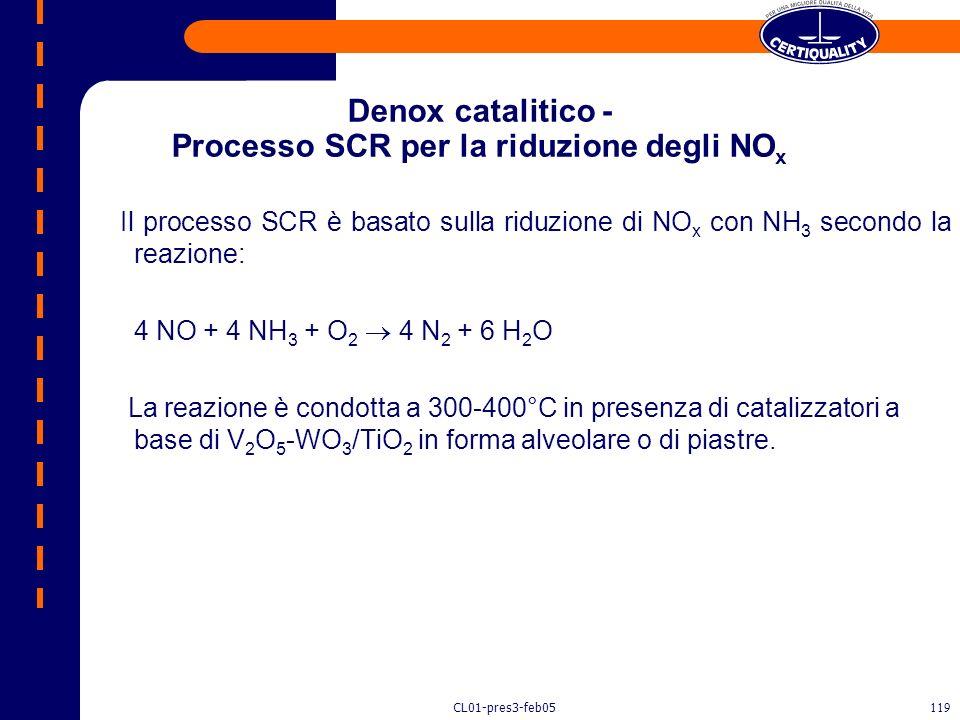 Denox catalitico - Processo SCR per la riduzione degli NOx