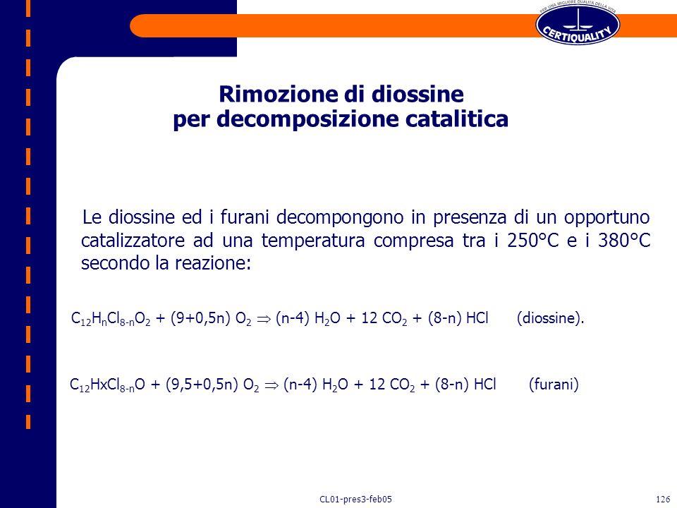 Rimozione di diossine per decomposizione catalitica