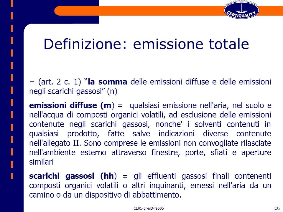 Definizione: emissione totale
