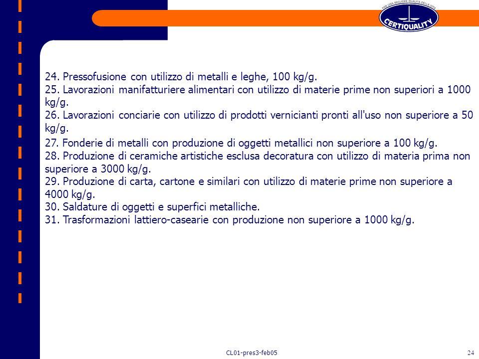 24. Pressofusione con utilizzo di metalli e leghe, 100 kg/g. 25
