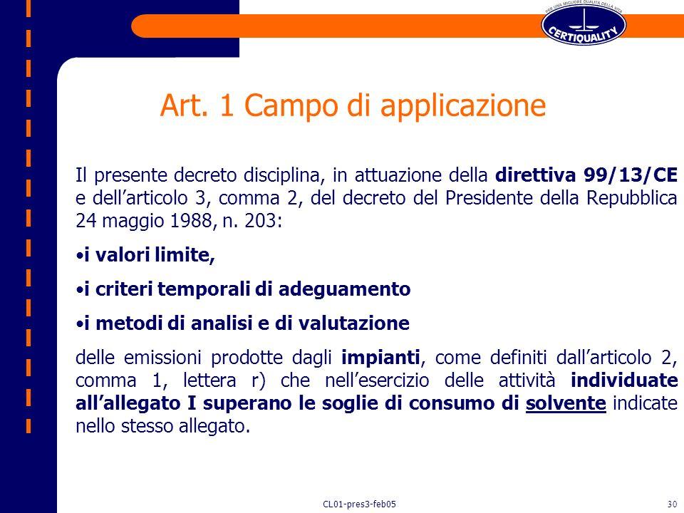 Art. 1 Campo di applicazione