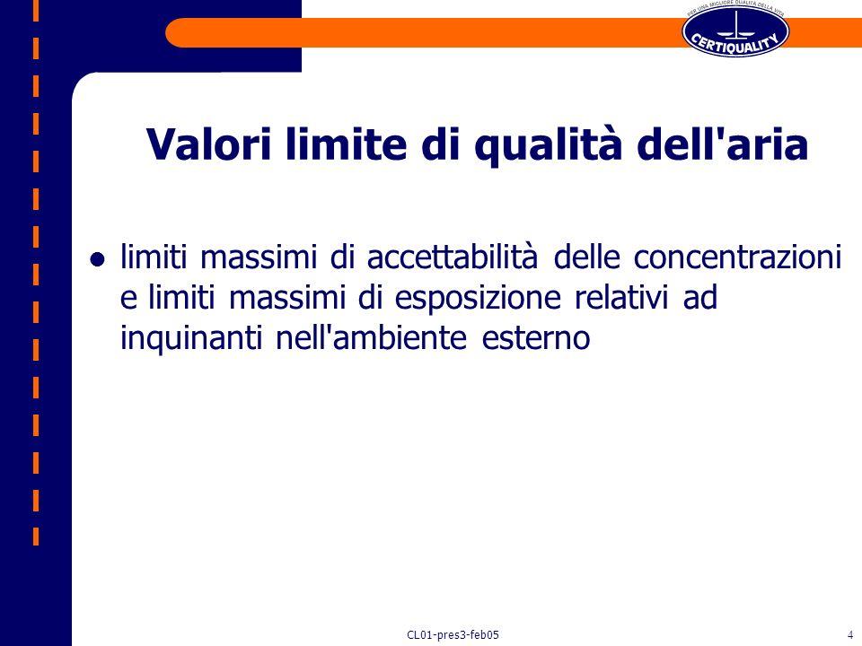 Valori limite di qualità dell aria