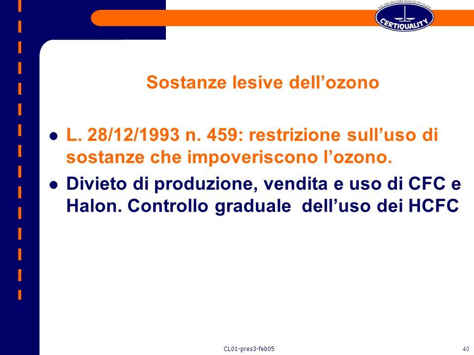 Sostanze lesive dell'ozono