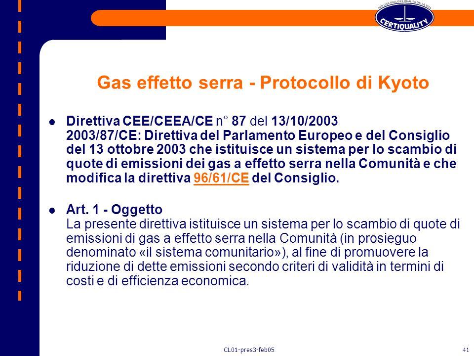 Gas effetto serra - Protocollo di Kyoto
