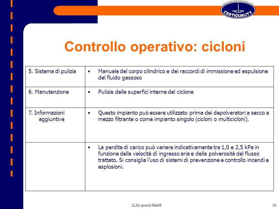 Controllo operativo: cicloni